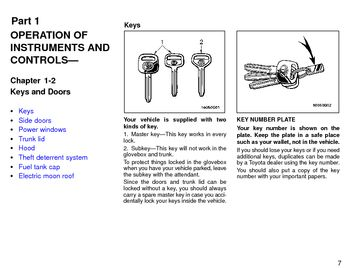 1996 Toyota Avalon Keys and Doors (in English)