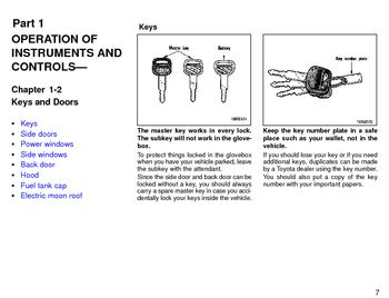 1996 Toyota Land Cruiser Keys and Doors (in English)