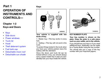1996 Toyota Paseo Keys and Doors (in English)