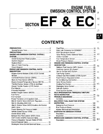 1995 Nissan 300ZX Emission Control System (Section EC) (in English)