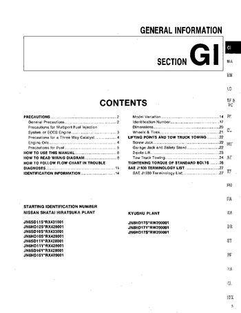 1994 Nissan D21 General Information (Section GI) (in English)